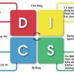 DISC – Vũ khí hiệu quả trong giao tiếp và bán hàng