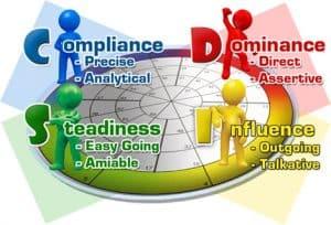 4 nhóm tính cách theo DISC