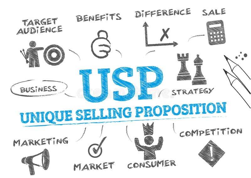 USP điểm khác biệt của sản phẩm